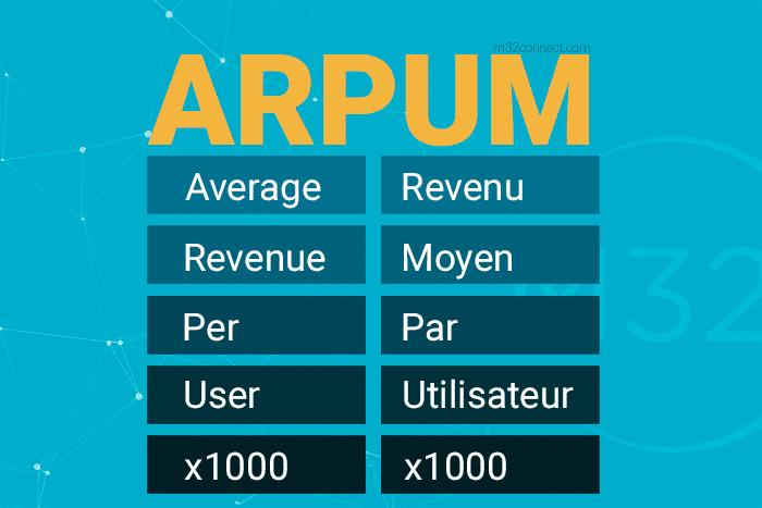 Définir le succès d'un média grâce à l'ARPUM